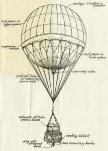 Balloon Plan